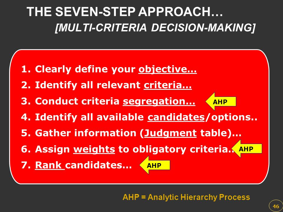 THE SEVEN-STEP APPROACH… [MULTI-CRITERIA DECISION-MAKING]